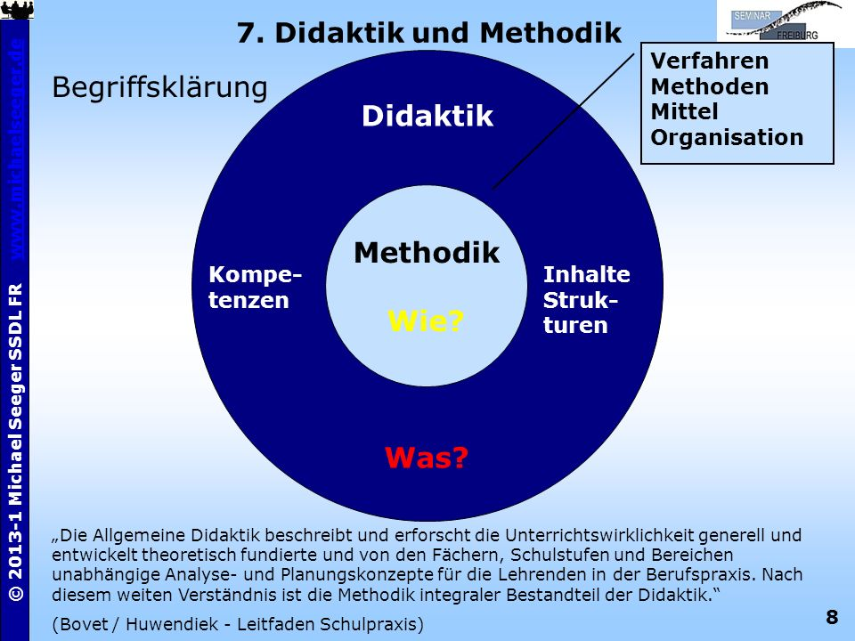 8 © 2013-1 Michael Seeger SSDL FR www.michaelseeger.dewww.michaelseeger.de 7. Didaktik und Methodik Didaktik Was? Methodik Wie? Die Allgemeine Didakti