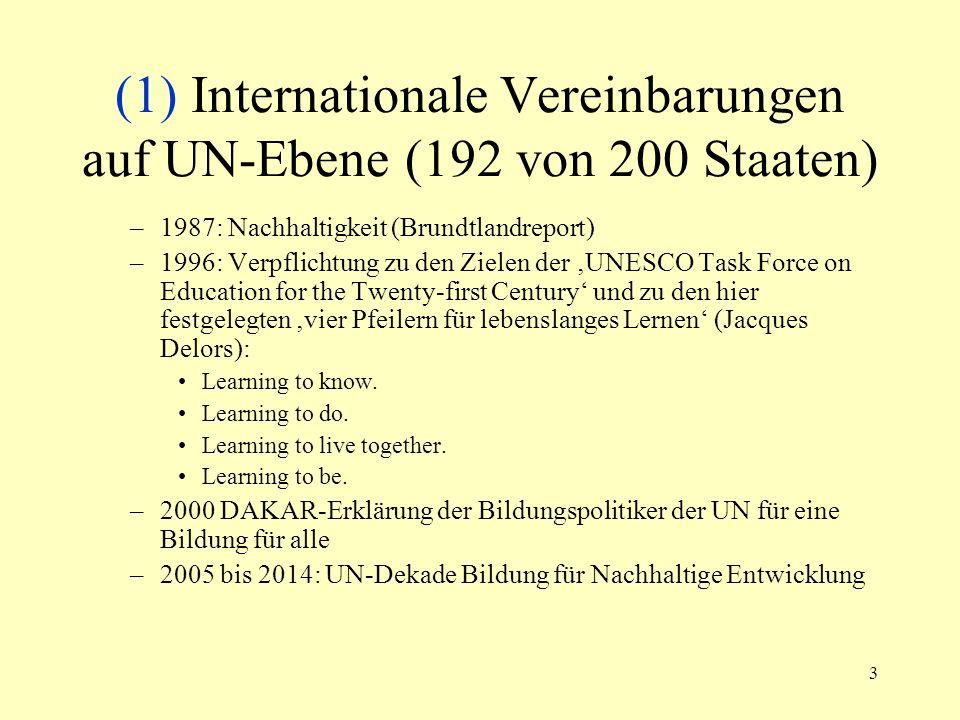 3 (1) Internationale Vereinbarungen auf UN-Ebene (192 von 200 Staaten) –1987: Nachhaltigkeit (Brundtlandreport) –1996: Verpflichtung zu den Zielen der