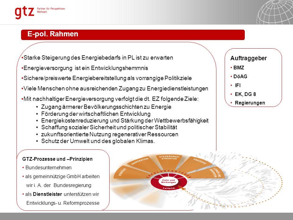 06.01.2014 Seite 3 E-pol. Rahmen Starke Steigerung des Energiebedarfs in PL ist zu erwarten Energieversorgung ist ein Entwicklungshemmnis Sichere/prei