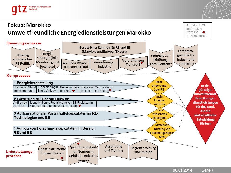06.01.2014 Seite 7 Seite 706.01.2014 Fokus: Marokko Umweltfreundliche Energiedienstleistungen Marokko Kernprozesse Energie- Strategie (inkl. Monitorin