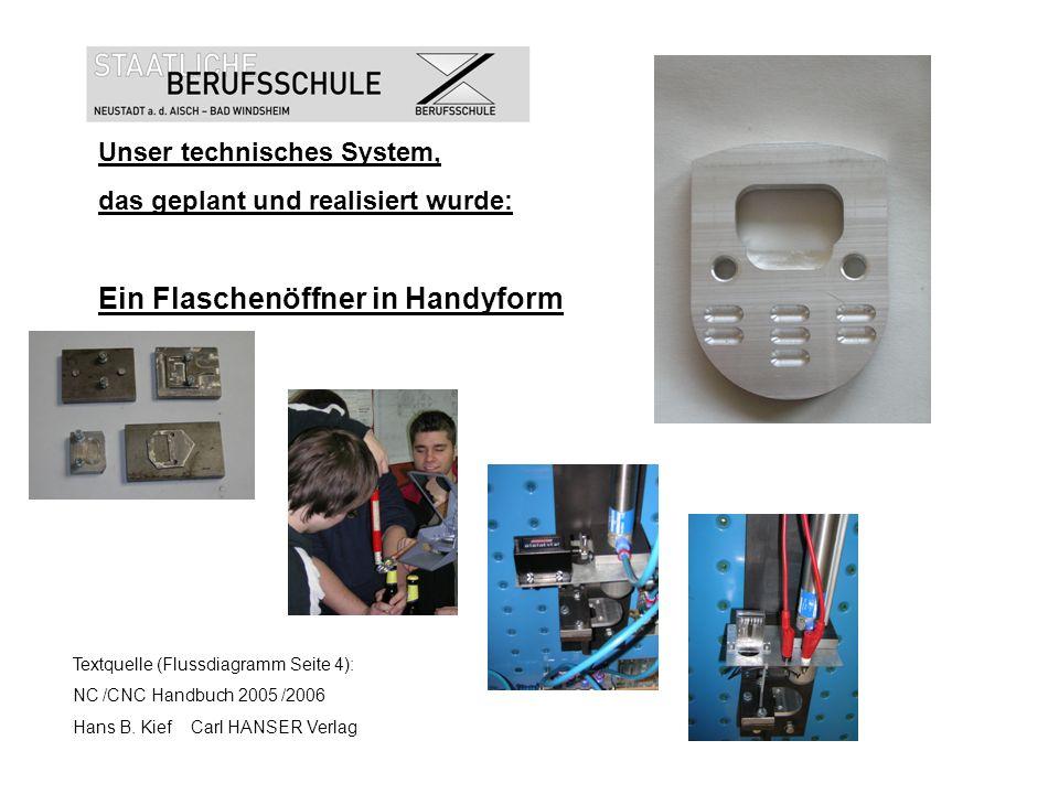 Unser technisches System, das geplant und realisiert wurde: Ein Flaschenöffner in Handyform Textquelle (Flussdiagramm Seite 4): NC /CNC Handbuch 2005