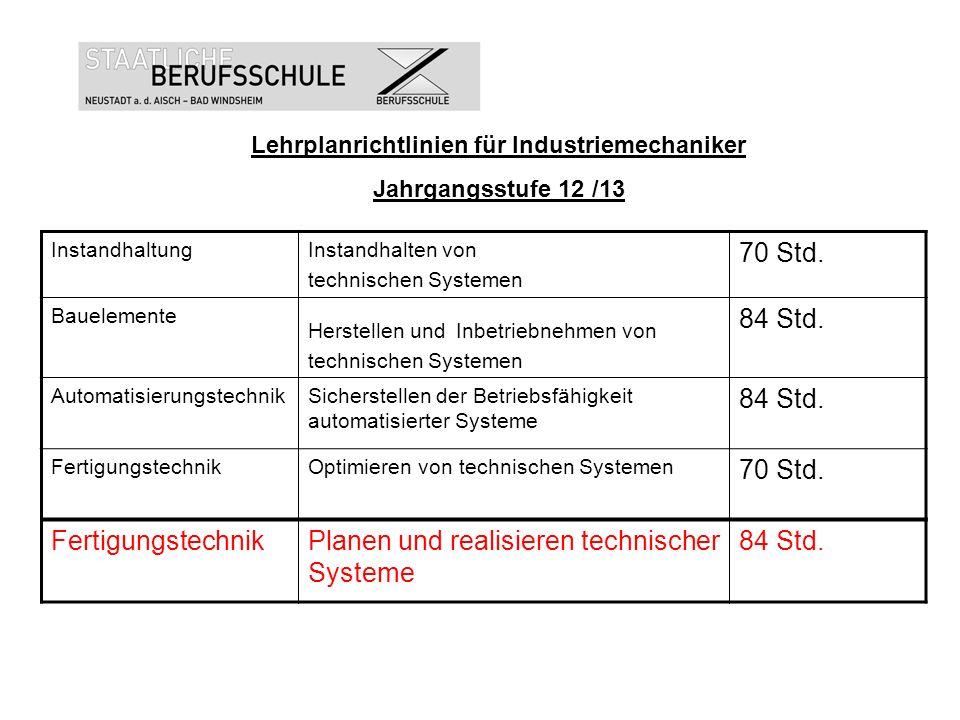 InstandhaltungInstandhalten von technischen Systemen 70 Std. Bauelemente Herstellen und Inbetriebnehmen von technischen Systemen 84 Std. Automatisieru