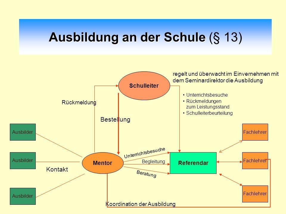 Ausbildungsunterricht und Ausbildungsvolumina in der Schule 2.