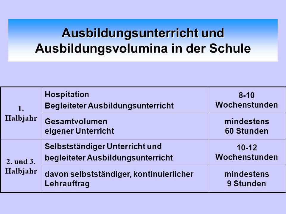 Prüfungsteile und Gewichtung PrüfungsteilGewichtung neuGewichtung alt Prüfung in Schul- und Beamtenrecht .