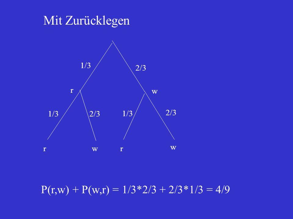 r w rwr w 2/3 1/3 2/3 1/3 2/3 1/3 Mit Zurücklegen P(r,w) + P(w,r) = 1/3*2/3 + 2/3*1/3 = 4/9