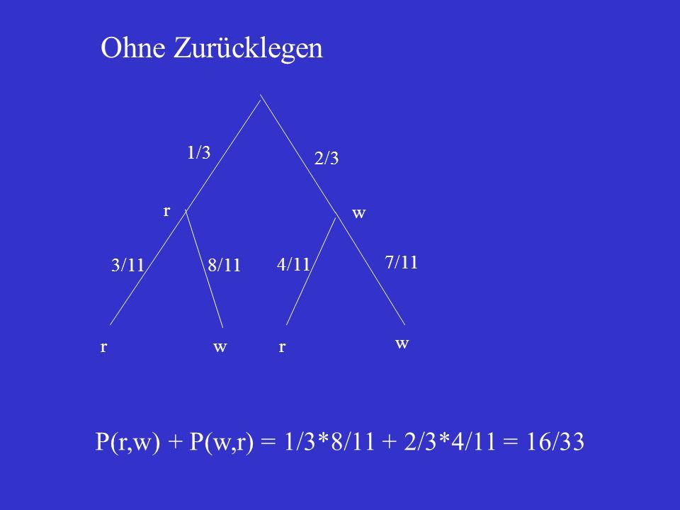 r w rwr w 2/3 1/3 7/11 4/11 8/11 3/11 Ohne Zurücklegen P(r,w) + P(w,r) = 1/3*8/11 + 2/3*4/11 = 16/33