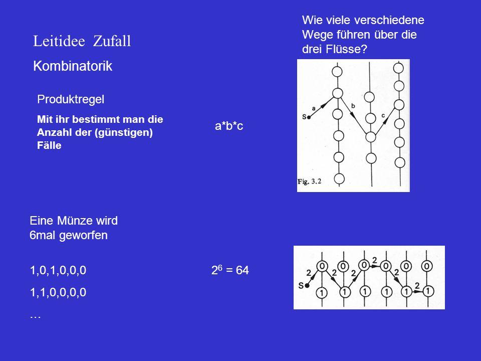 Leitidee Zufall Kombinatorik Produktregel Mit ihr bestimmt man die Anzahl der (günstigen) Fälle Wie viele verschiedene Wege führen über die drei Flüss