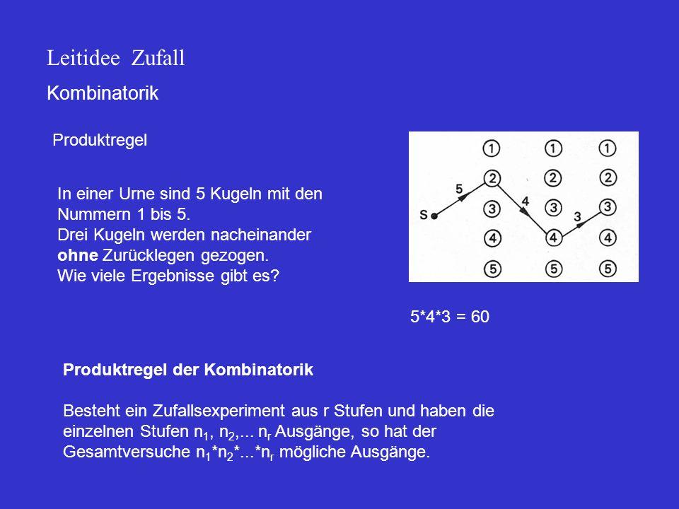 Leitidee Zufall Kombinatorik Produktregel In einer Urne sind 5 Kugeln mit den Nummern 1 bis 5. Drei Kugeln werden nacheinander ohne Zurücklegen gezoge