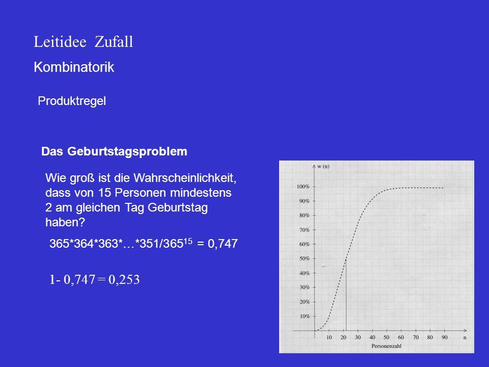 Leitidee Zufall Kombinatorik Produktregel Das Geburtstagsproblem Wie groß ist die Wahrscheinlichkeit, dass von 15 Personen mindestens 2 am gleichen Ta