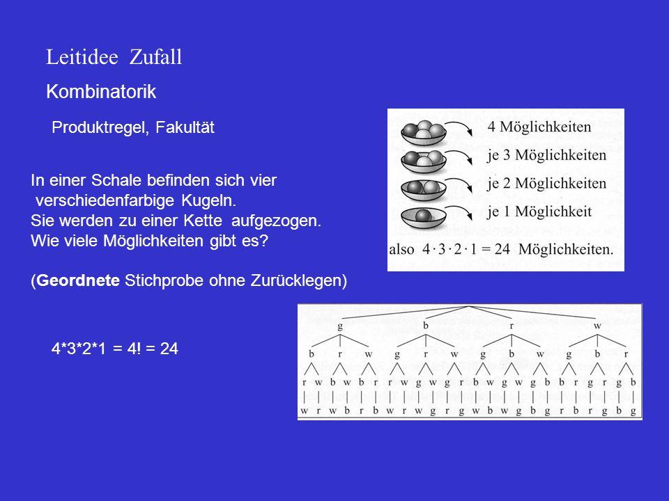 Leitidee Zufall Kombinatorik Produktregel, Fakultät In einer Schale befinden sich vier verschiedenfarbige Kugeln. Sie werden zu einer Kette aufgezogen