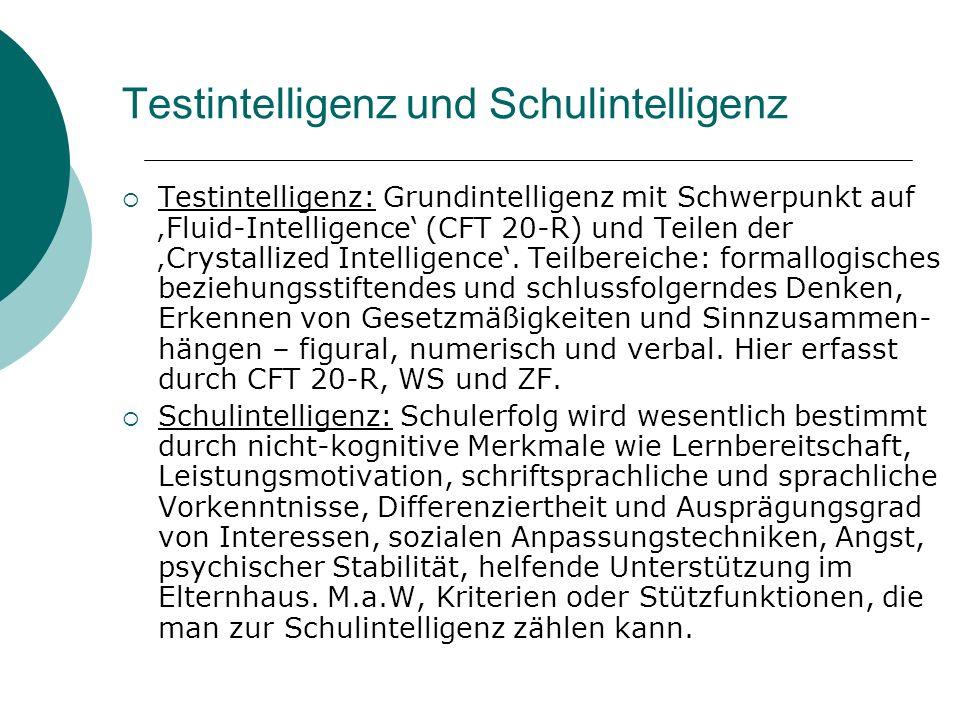 Testintelligenz und Schulintelligenz Testintelligenz: Grundintelligenz mit Schwerpunkt auf Fluid-Intelligence (CFT 20-R) und Teilen der Crystallized I