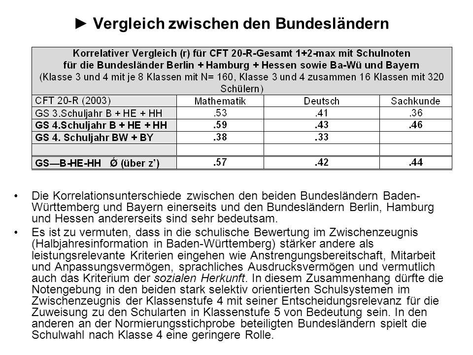 Vergleich zwischen den Bundesländern Die Korrelationsunterschiede zwischen den beiden Bundesländern Baden- Württemberg und Bayern einerseits und den B