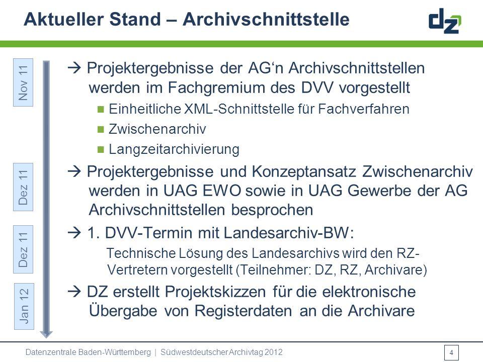 Aktueller Stand – Archivschnittstelle Projektergebnisse der AGn Archivschnittstellen werden im Fachgremium des DVV vorgestellt Einheitliche XML-Schnit