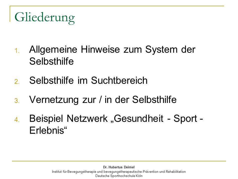 Dr. Hubertus Deimel Institut für Bewegungstherapie und bewegungstherapeutische Prävention und Rehabilitation Deutsche Sporthochschule Köln Gliederung