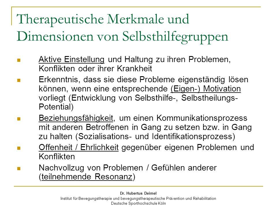 Dr. Hubertus Deimel Institut für Bewegungstherapie und bewegungstherapeutische Prävention und Rehabilitation Deutsche Sporthochschule Köln Therapeutis