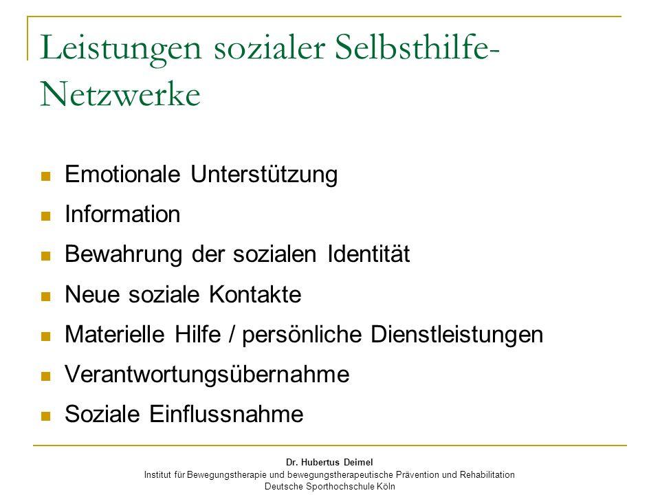 Dr. Hubertus Deimel Institut für Bewegungstherapie und bewegungstherapeutische Prävention und Rehabilitation Deutsche Sporthochschule Köln Leistungen