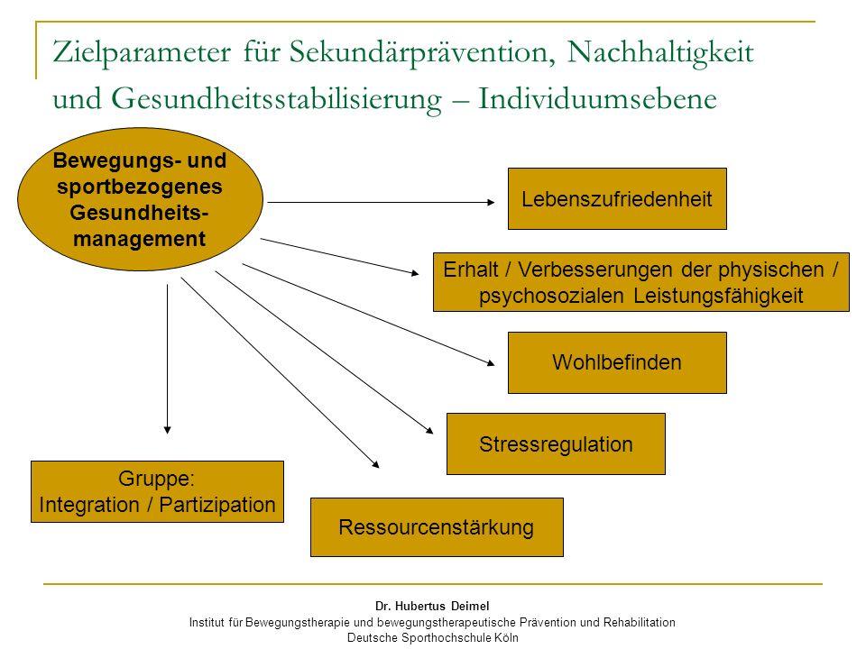 Dr. Hubertus Deimel Institut für Bewegungstherapie und bewegungstherapeutische Prävention und Rehabilitation Deutsche Sporthochschule Köln Zielparamet
