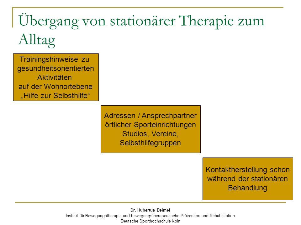 Dr. Hubertus Deimel Institut für Bewegungstherapie und bewegungstherapeutische Prävention und Rehabilitation Deutsche Sporthochschule Köln Übergang vo