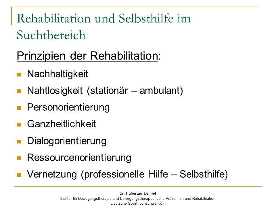 Dr. Hubertus Deimel Institut für Bewegungstherapie und bewegungstherapeutische Prävention und Rehabilitation Deutsche Sporthochschule Köln Rehabilitat