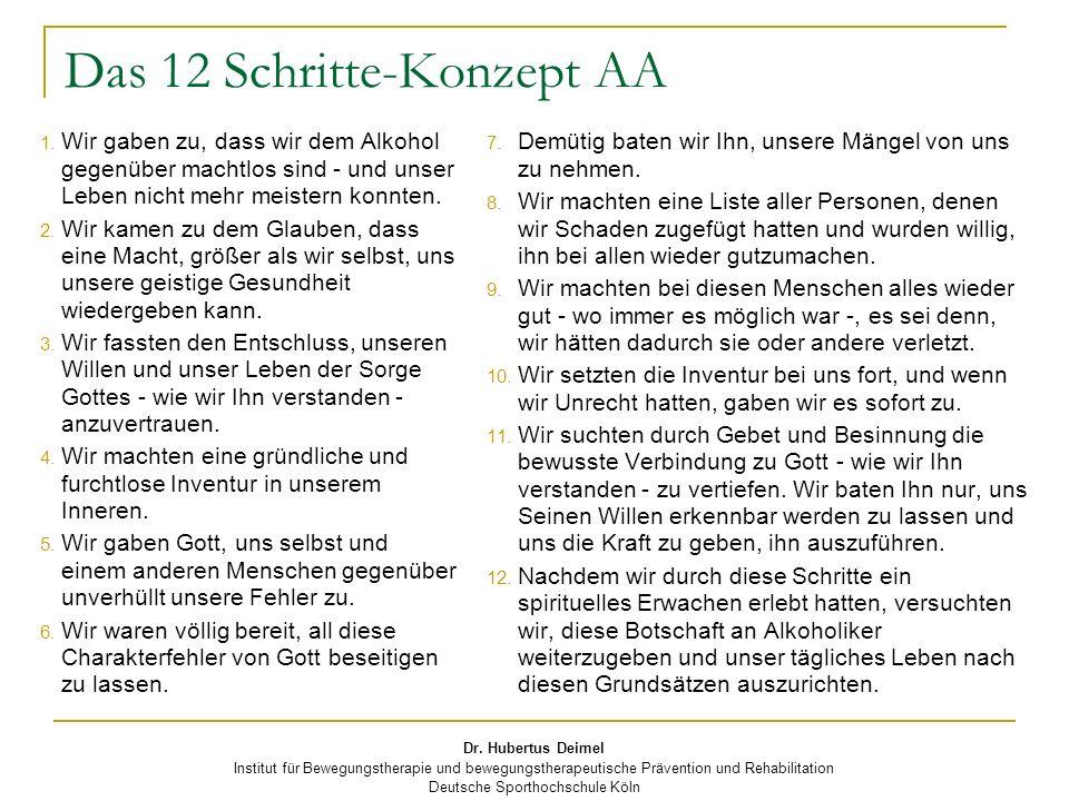 Dr. Hubertus Deimel Institut für Bewegungstherapie und bewegungstherapeutische Prävention und Rehabilitation Deutsche Sporthochschule Köln Das 12 Schr