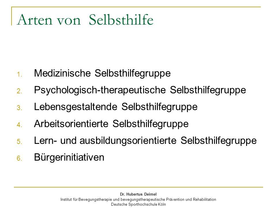 Dr. Hubertus Deimel Institut für Bewegungstherapie und bewegungstherapeutische Prävention und Rehabilitation Deutsche Sporthochschule Köln Arten von S