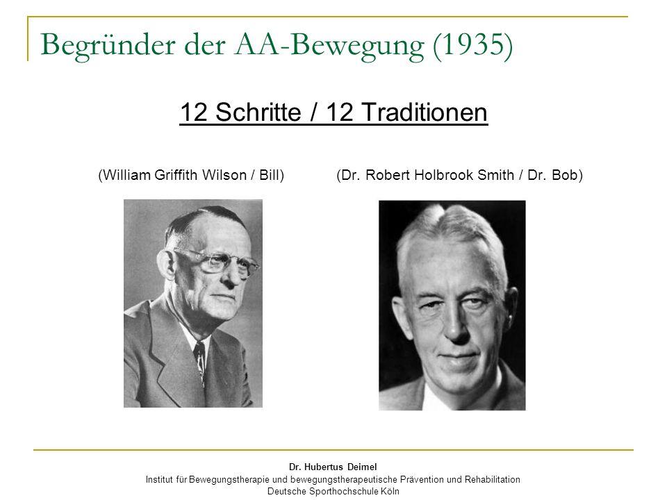 Dr. Hubertus Deimel Institut für Bewegungstherapie und bewegungstherapeutische Prävention und Rehabilitation Deutsche Sporthochschule Köln Begründer d
