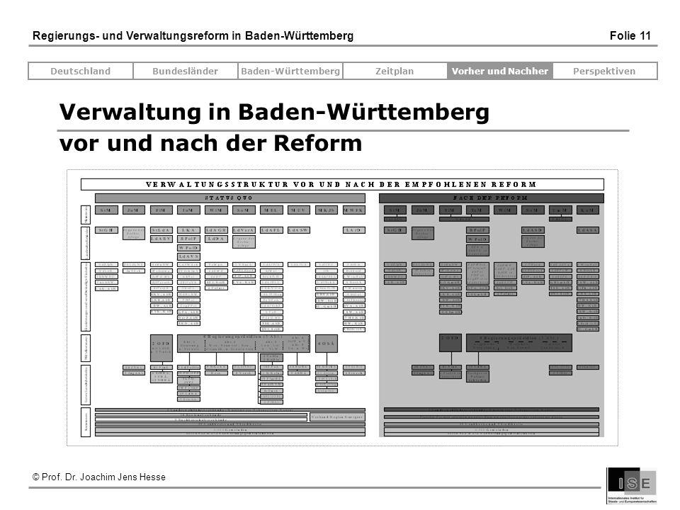 © Prof. Dr. Joachim Jens Hesse Regierungs- und Verwaltungsreform in Baden-Württemberg Folie 11 Verwaltung in Baden-Württemberg vor und nach der Reform