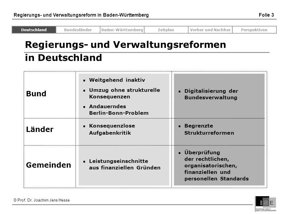 © Prof. Dr. Joachim Jens Hesse Regierungs- und Verwaltungsreform in Baden-Württemberg Folie 3 Regierungs- und Verwaltungsreformen in Deutschland Deuts