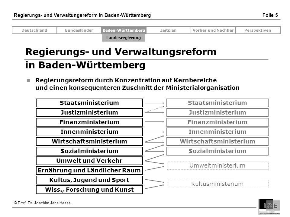 © Prof. Dr. Joachim Jens Hesse Regierungs- und Verwaltungsreform in Baden-Württemberg Folie 5 Regierungs- und Verwaltungsreform in Baden-Württemberg R