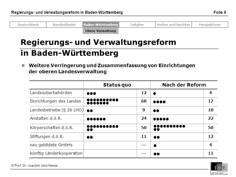 © Prof. Dr. Joachim Jens Hesse Regierungs- und Verwaltungsreform in Baden-Württemberg Folie 6 Regierungs- und Verwaltungsreform in Baden-Württemberg W