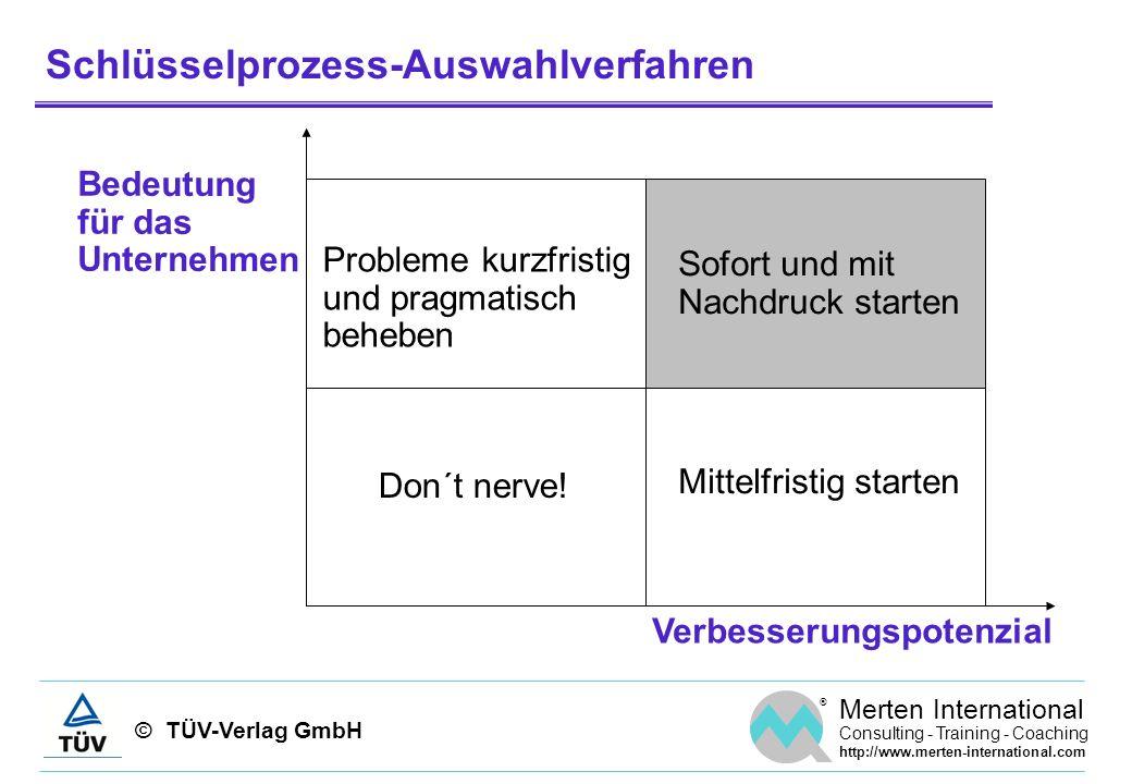 © TÜV-Verlag GmbH ® Merten International Consulting - Training - Coaching http://www.merten-international.com Schlüsselprozess-Auswahlverfahren Proble