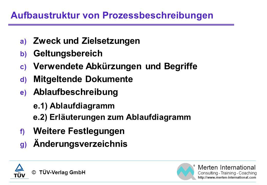© TÜV-Verlag GmbH ® Merten International Consulting - Training - Coaching http://www.merten-international.com Aufbaustruktur von Prozessbeschreibungen