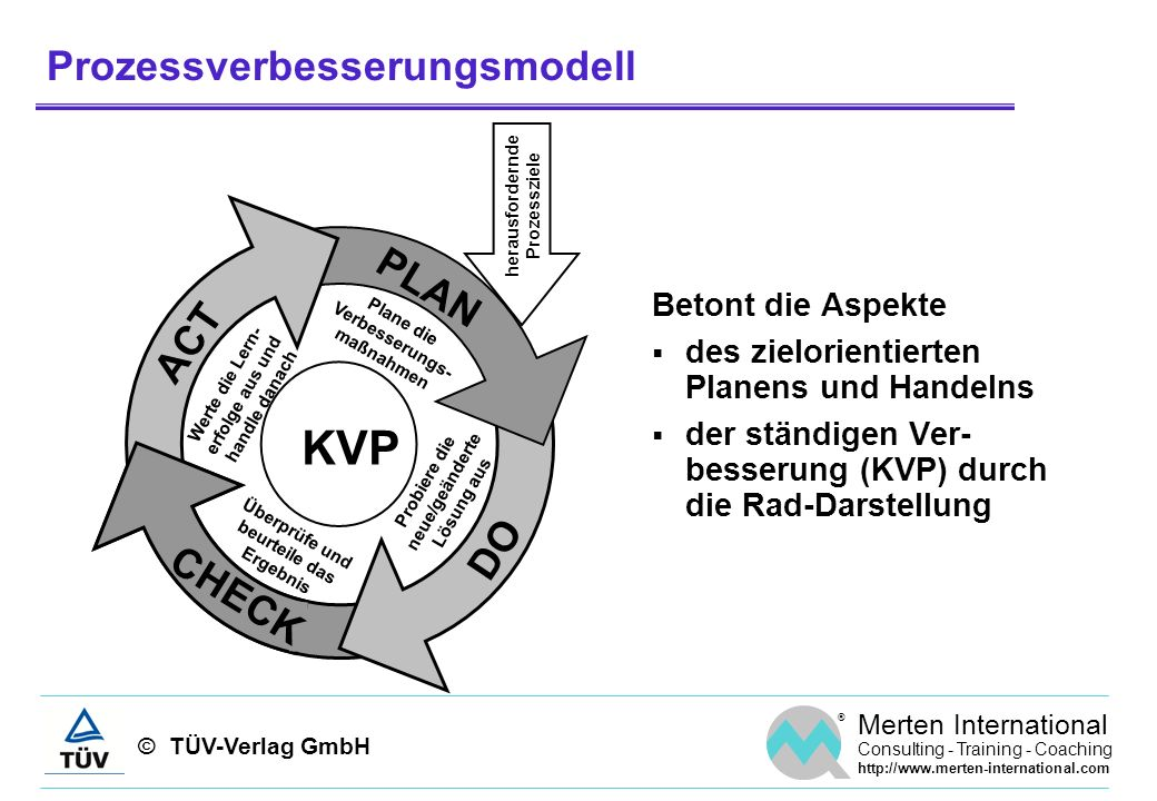 © TÜV-Verlag GmbH ® Merten International Consulting - Training - Coaching http://www.merten-international.com Prozessverbesserungsmodell Betont die As