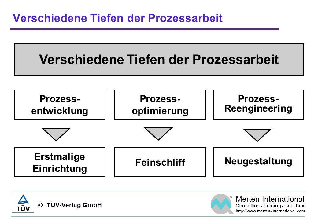 © TÜV-Verlag GmbH ® Merten International Consulting - Training - Coaching http://www.merten-international.com Verschiedene Tiefen der Prozessarbeit Pr