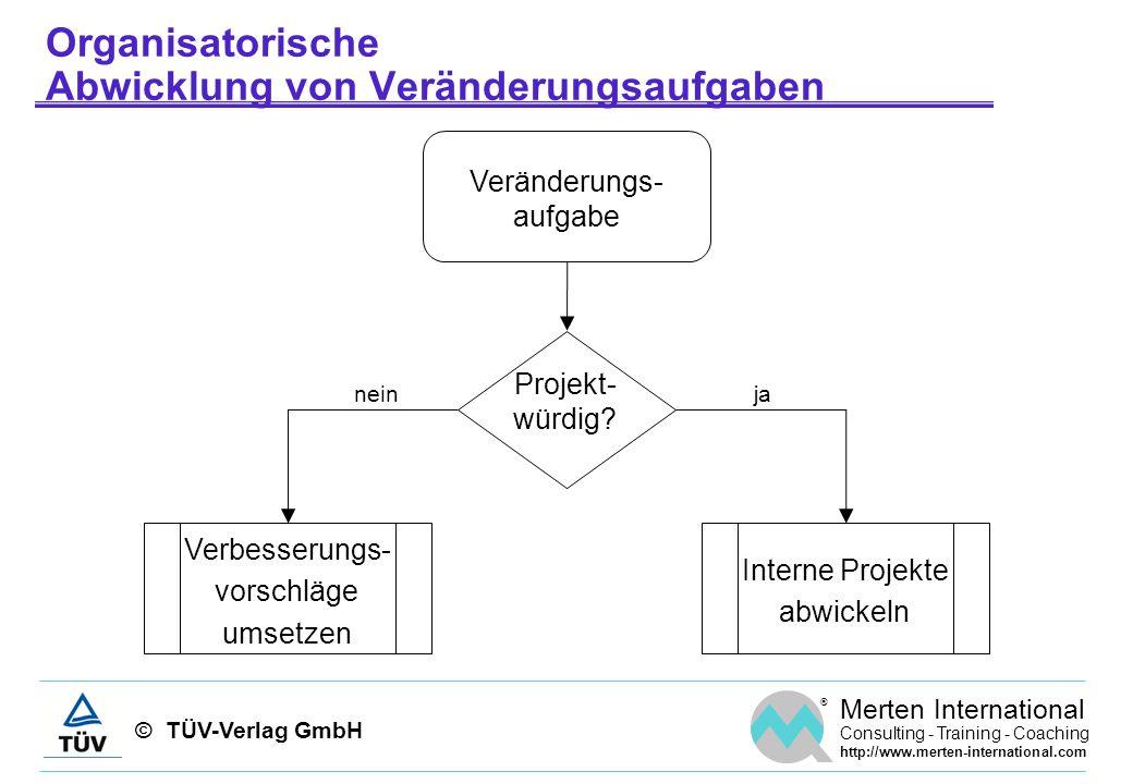 © TÜV-Verlag GmbH ® Merten International Consulting - Training - Coaching http://www.merten-international.com Organisatorische Abwicklung von Veränder