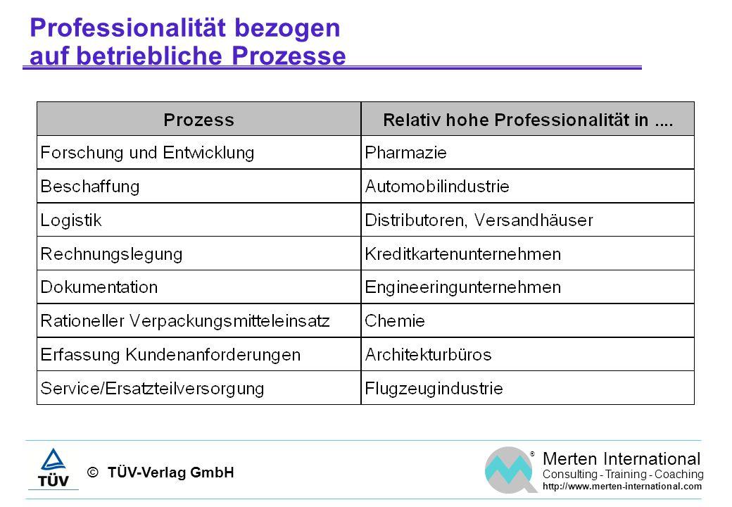 © TÜV-Verlag GmbH ® Merten International Consulting - Training - Coaching http://www.merten-international.com Professionalität bezogen auf betrieblich