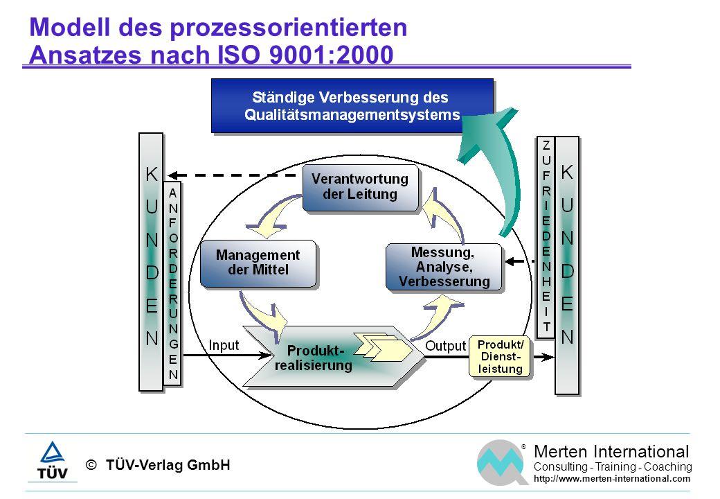 © TÜV-Verlag GmbH ® Merten International Consulting - Training - Coaching http://www.merten-international.com Modell des prozessorientierten Ansatzes
