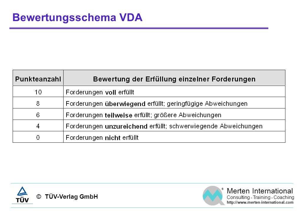 © TÜV-Verlag GmbH ® Merten International Consulting - Training - Coaching http://www.merten-international.com Bewertungsschema VDA