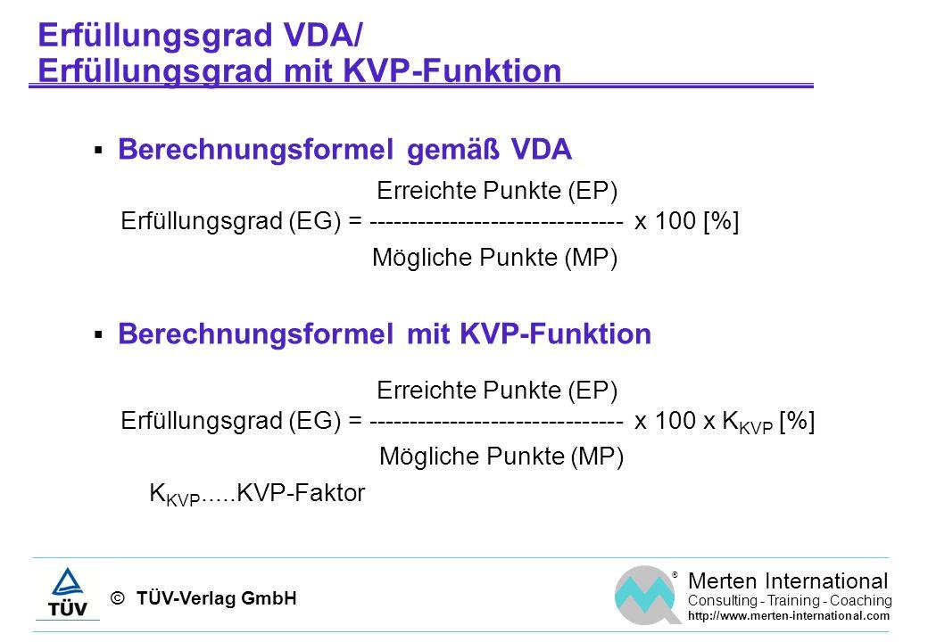 © TÜV-Verlag GmbH ® Merten International Consulting - Training - Coaching http://www.merten-international.com Erfüllungsgrad VDA/ Erfüllungsgrad mit K