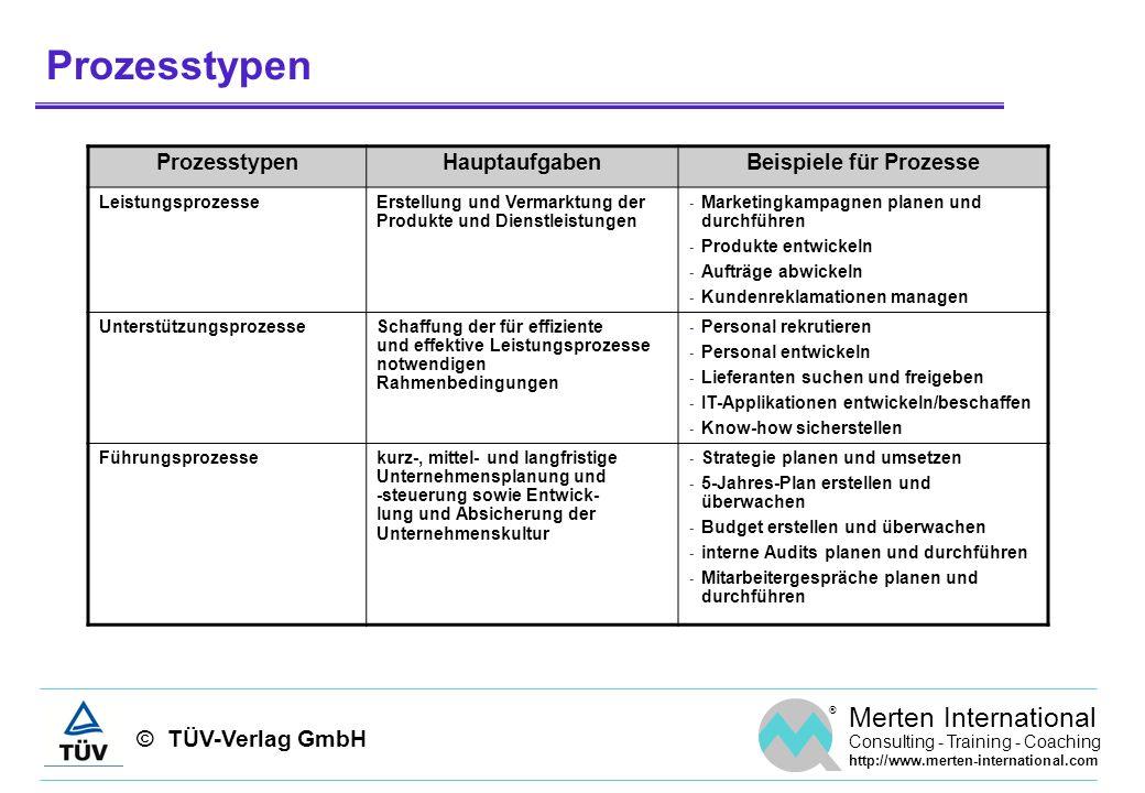© TÜV-Verlag GmbH ® Merten International Consulting - Training - Coaching http://www.merten-international.com Prozesstypen HauptaufgabenBeispiele für