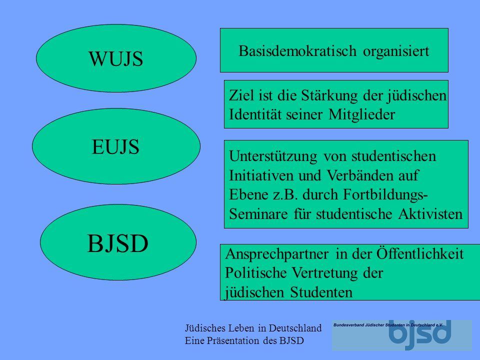 Jüdisches Leben in Deutschland Eine Präsentation des BJSD Das kann ich Dir erklären!