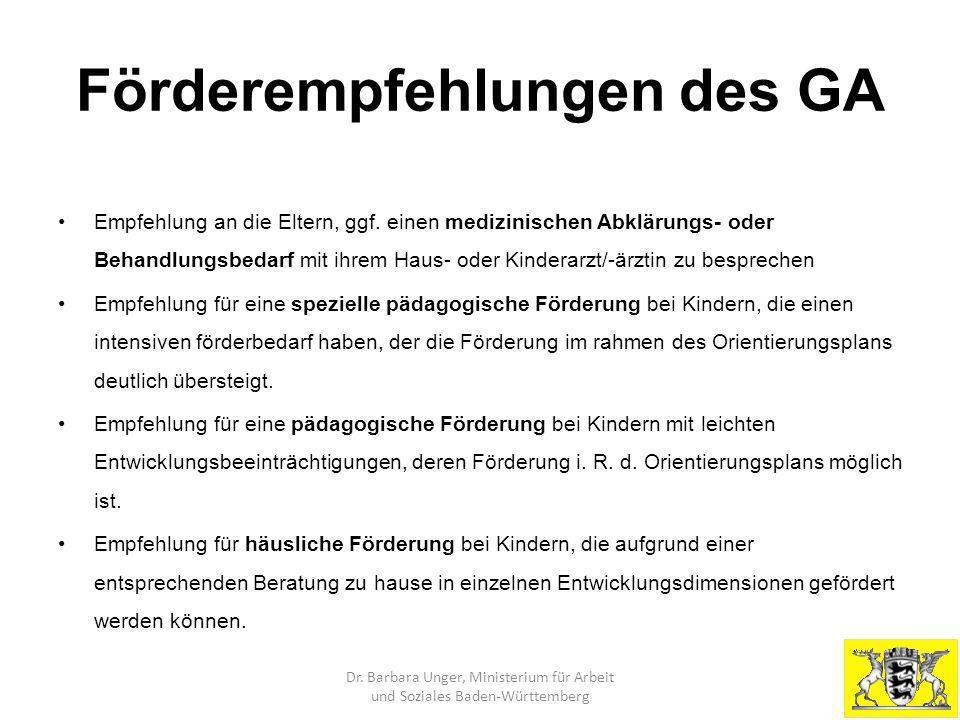 Förderempfehlungen des GA Empfehlung an die Eltern, ggf. einen medizinischen Abklärungs- oder Behandlungsbedarf mit ihrem Haus- oder Kinderarzt/-ärzti