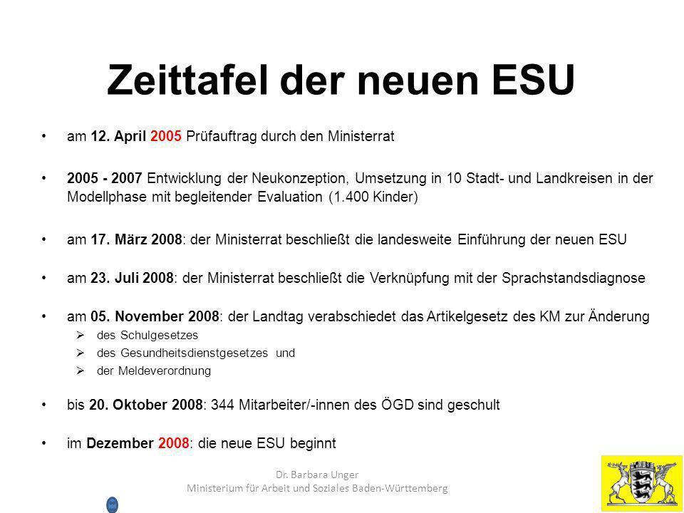 Zeittafel der neuen ESU am 12. April 2005 Prüfauftrag durch den Ministerrat 2005 - 2007 Entwicklung der Neukonzeption, Umsetzung in 10 Stadt- und Land
