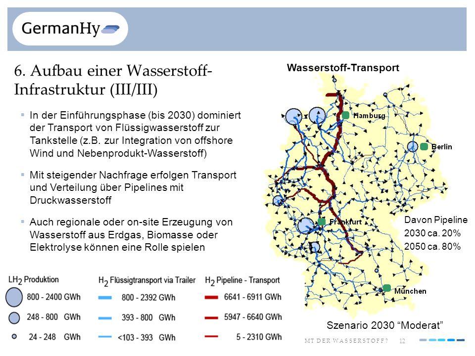 12 W O H E R K O M M T D E R W A S S E R S T O F F ? 6. Aufbau einer Wasserstoff- Infrastruktur (III/III) In der Einführungsphase (bis 2030) dominiert