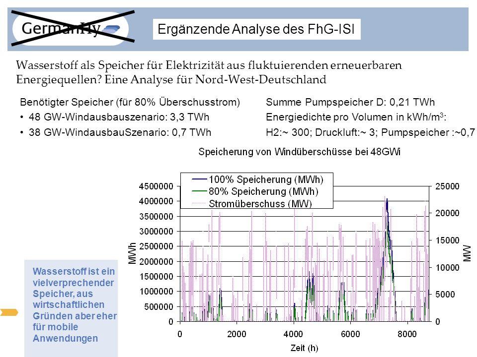 13 W O H E R K O M M T D E R W A S S E R S T O F F ? Wasserstoff als Speicher für Elektrizität aus fluktuierenden erneuerbaren Energiequellen? Eine An