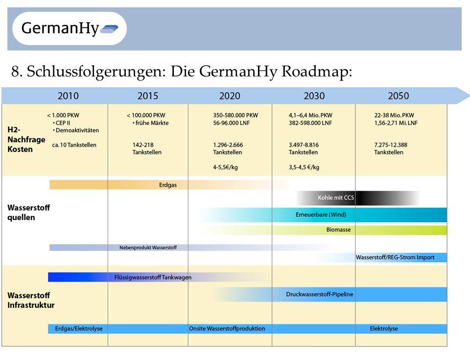 22 W O H E R K O M M T D E R W A S S E R S T O F F ? 8. Schlussfolgerungen: Die GermanHy Roadmap: