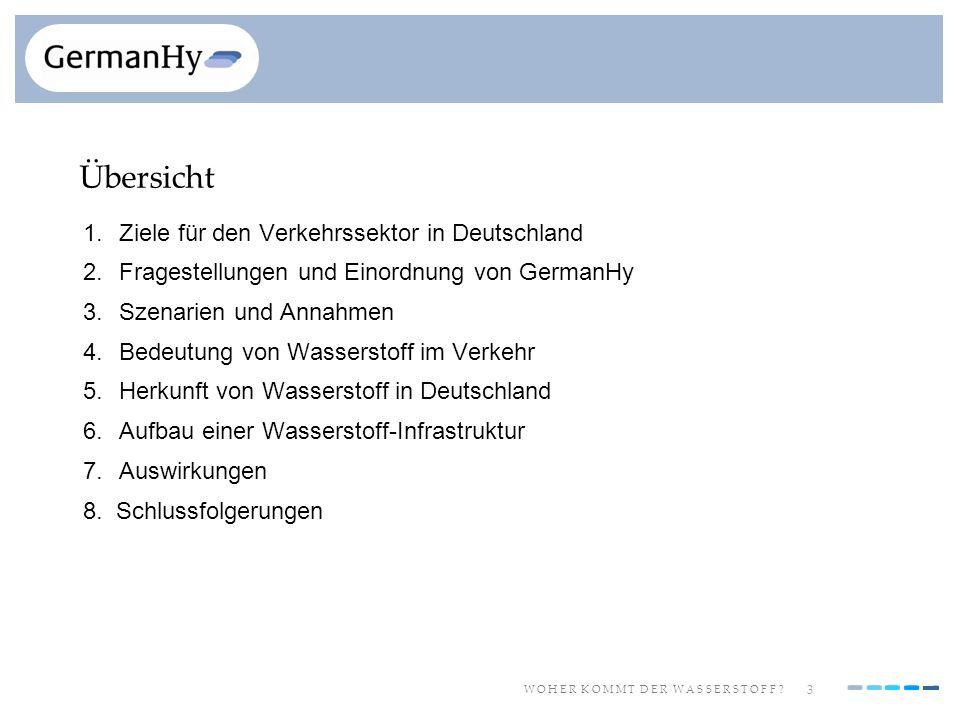 3 W O H E R K O M M T D E R W A S S E R S T O F F ? Übersicht 1. Ziele für den Verkehrssektor in Deutschland 2. Fragestellungen und Einordnung von Ger