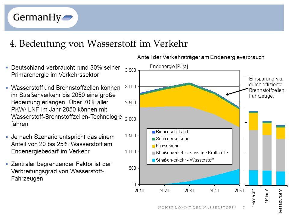 7 W O H E R K O M M T D E R W A S S E R S T O F F ? 4. Bedeutung von Wasserstoff im Verkehr Anteil der Verkehrsträger am Endenergieverbrauch Einsparun