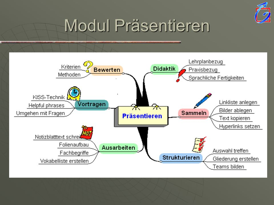 Notizseitenfunktion von PowerPoint verwenden, um Spickzettel für die Präsentation zu erstellen Begriffe, Ausdrücke, Fachbegriffe aufschreiben Verwendung von Textmarkern, um wichtige Stellen hervorzuheben große Schriftgröße!.