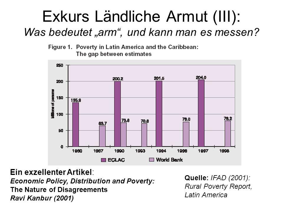 Exkurs Ländliche Armut (III): Was bedeutet arm, und kann man es messen? Ein exzellenter Artikel: Economic Policy, Distribution and Poverty: The Nature